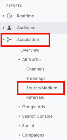 "A screenshot of Google Analytics with red boxes pointing out ""Acquisition"" and ""Source/Medium."""