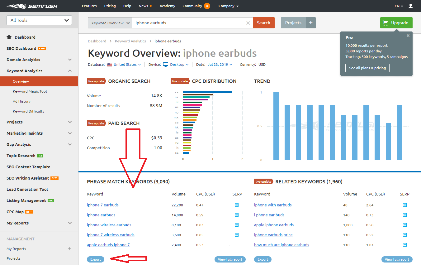How to find keywords for product SEO