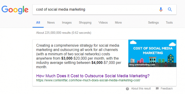 "A screenshot of the Google Answer Box for ""cost of social media marketing"" shows a blog post from The Content Factory. This simple, clear and complete answer drives a ton of organic search traffic."