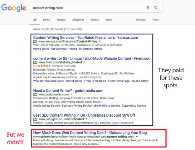 Content Writing Rates - Screenshot from Google SERP