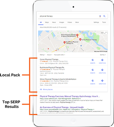 "A screenshot of the local pack results for ""physical therapy,"" compared to the SERP results"